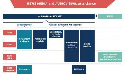 Media Action Plan European Commission